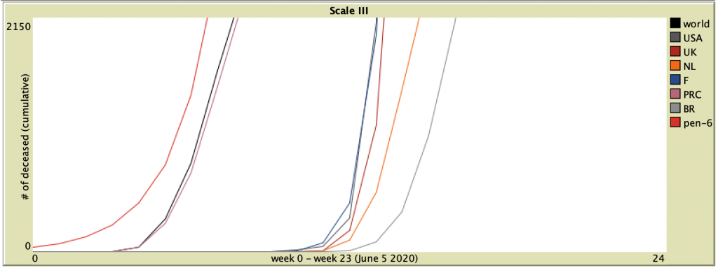 This image has an empty alt attribute; its file name is week23scaleIII-1-1024x383.png